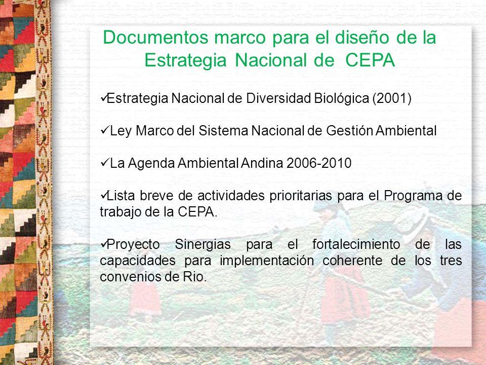 Contexto de la CEPA en el Perú Iniciativas Independientes Actividades Independientes de Instituciones públicas La política Nacional de Educación Ambiental, elaborada.