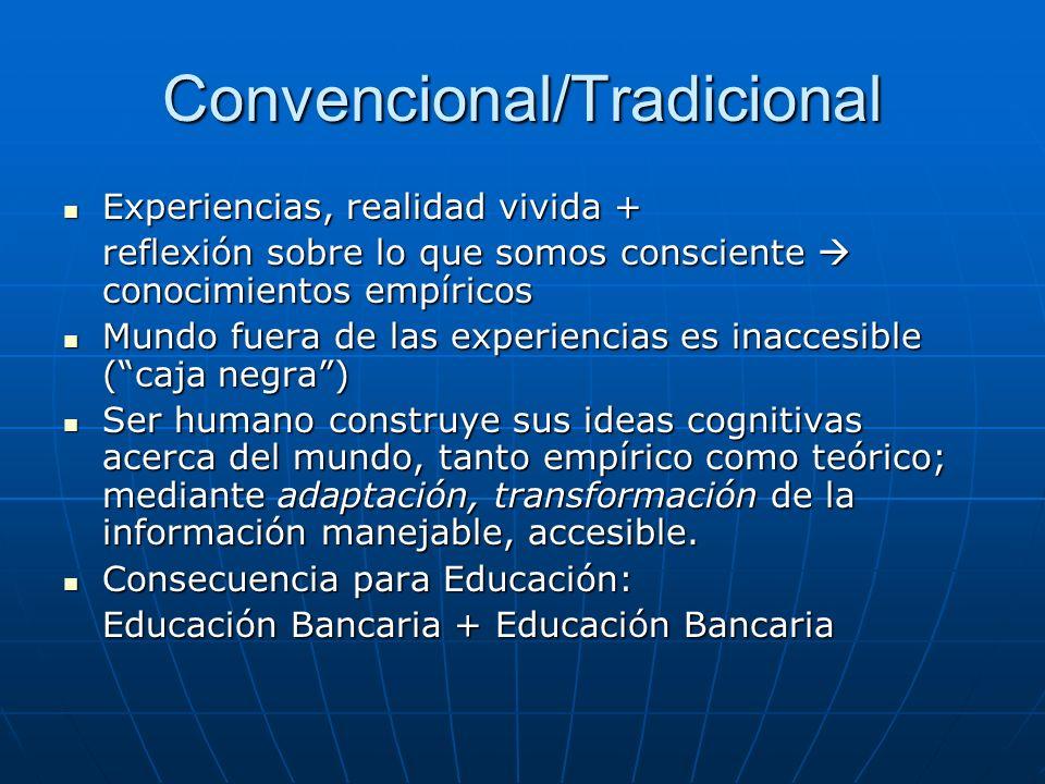Convencional/Tradicional Experiencias, realidad vivida + Experiencias, realidad vivida + reflexión sobre lo que somos consciente conocimientos empíric