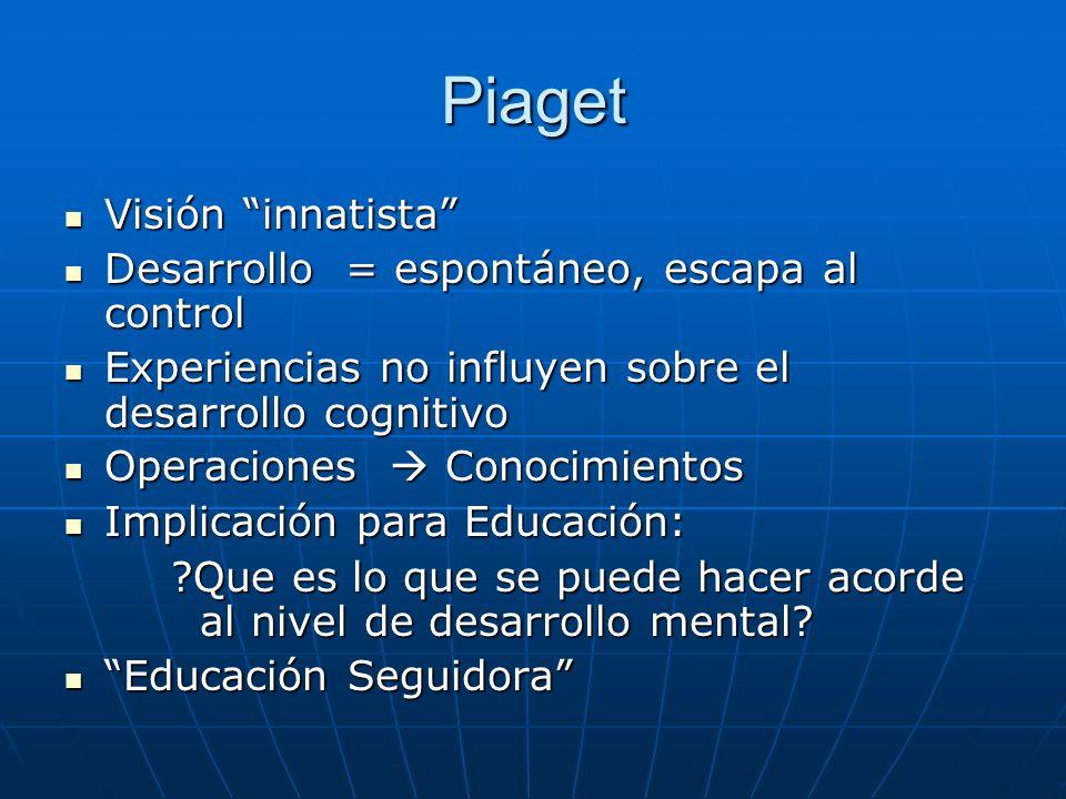 Piaget Visión innatista Visión innatista Desarrollo = espontáneo, escapa al control Desarrollo = espontáneo, escapa al control Experiencias no influye