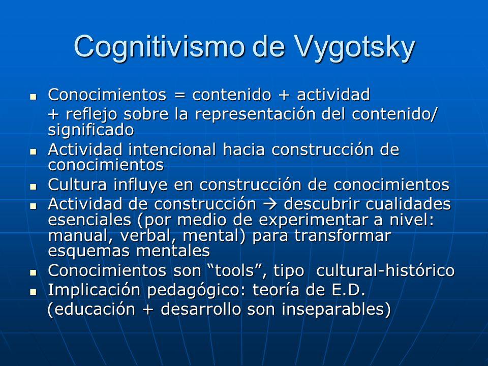 Cognitivismo de Vygotsky Conocimientos = contenido + actividad Conocimientos = contenido + actividad + reflejo sobre la representación del contenido/