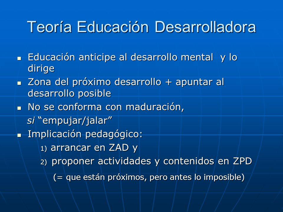 Teoría Educación Desarrolladora Educación anticipe al desarrollo mental y lo dirige Educación anticipe al desarrollo mental y lo dirige Zona del próxi