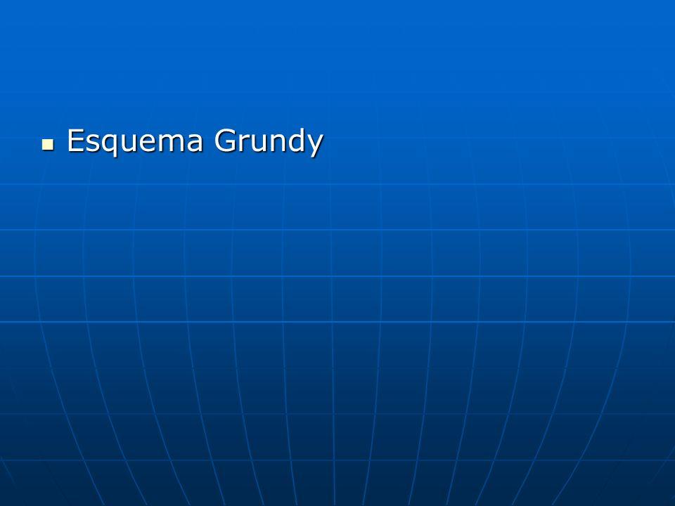 Esquema Grundy Esquema Grundy