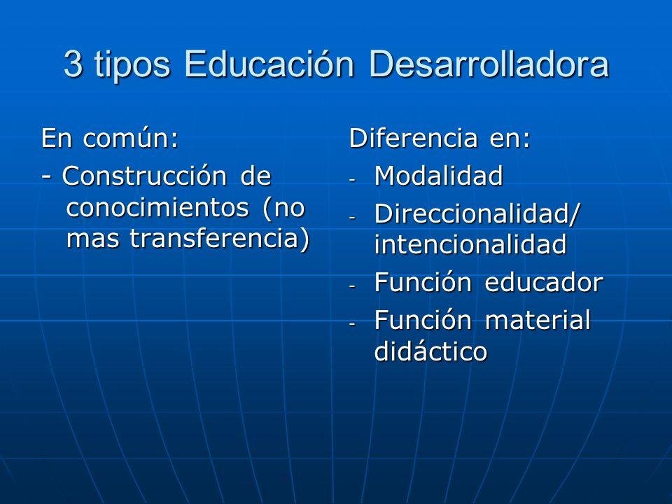 3 tipos Educación Desarrolladora En común: - Construcción de conocimientos (no mas transferencia) Diferencia en: - Modalidad - Direccionalidad/ intenc