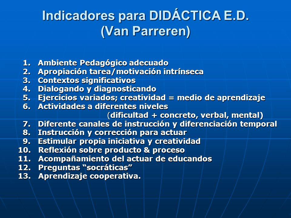 Indicadores para DIDÁCTICA E.D. (Van Parreren) 1. Ambiente Pedagógico adecuado 1. Ambiente Pedagógico adecuado 2. Apropiación tarea/motivación intríns