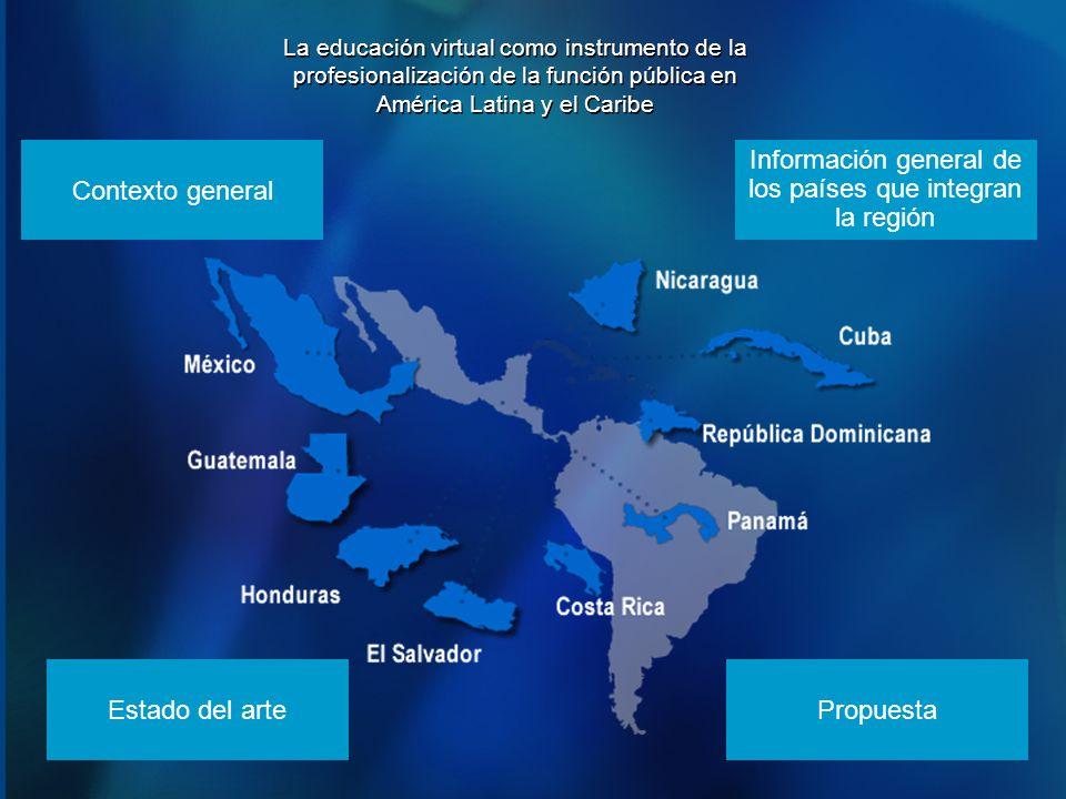 Contexto general Metodología de investigación Servicio civil de carrera en el mundo Educación a distancia Instituciones participantes Información socioeconómica de la región Menú