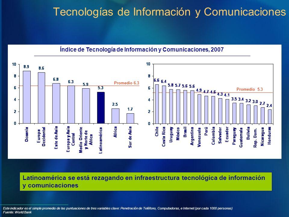 Tecnologías de Información y Comunicaciones Promedio 6.3 Este indicador es el simple promedio de las puntuaciones de tres variables clave: Penetración