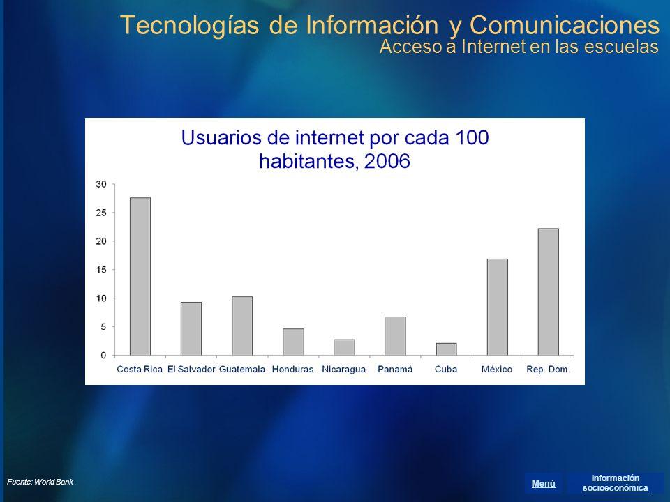 Tecnologías de Información y Comunicaciones Acceso a Internet en las escuelas Fuente: World Bank Información socioeconómica Menú