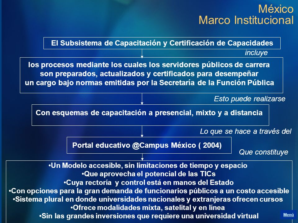 El Subsistema de Capacitación y Certificación de Capacidades los procesos mediante los cuales los servidores públicos de carrera son preparados, actua