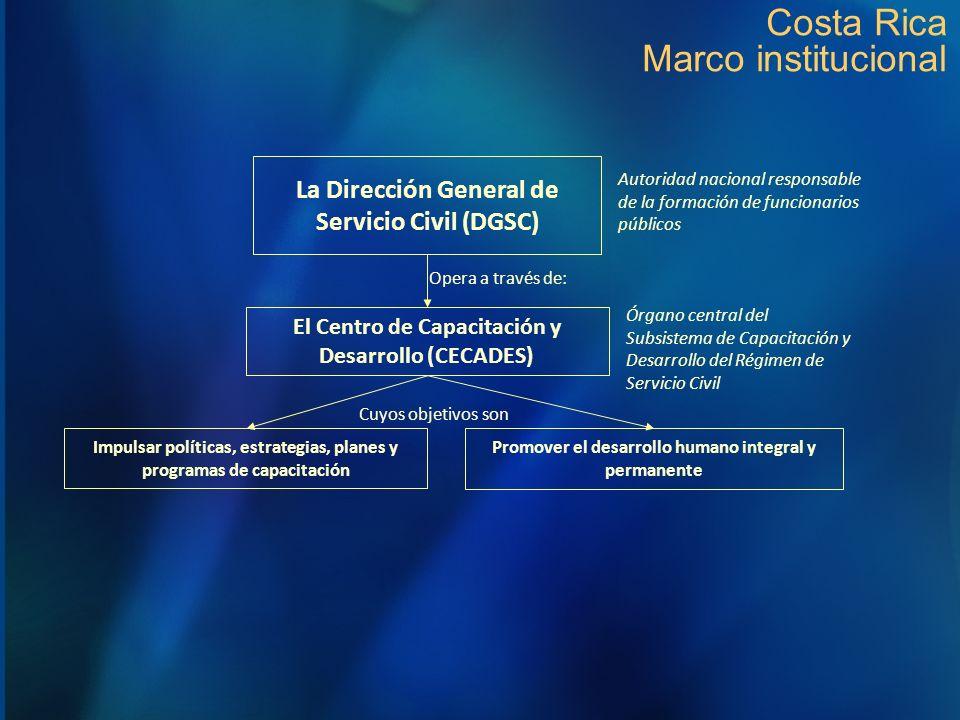 Costa Rica Marco institucional El Centro de Capacitación y Desarrollo (CECADES) La Dirección General de Servicio Civil (DGSC) Promover el desarrollo h