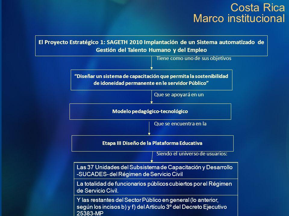 Costa Rica Marco institucional El Proyecto Estratégico 1: SAGETH 2010 Implantación de un Sistema automatizado de Gestión del Talento Humano y del Empl
