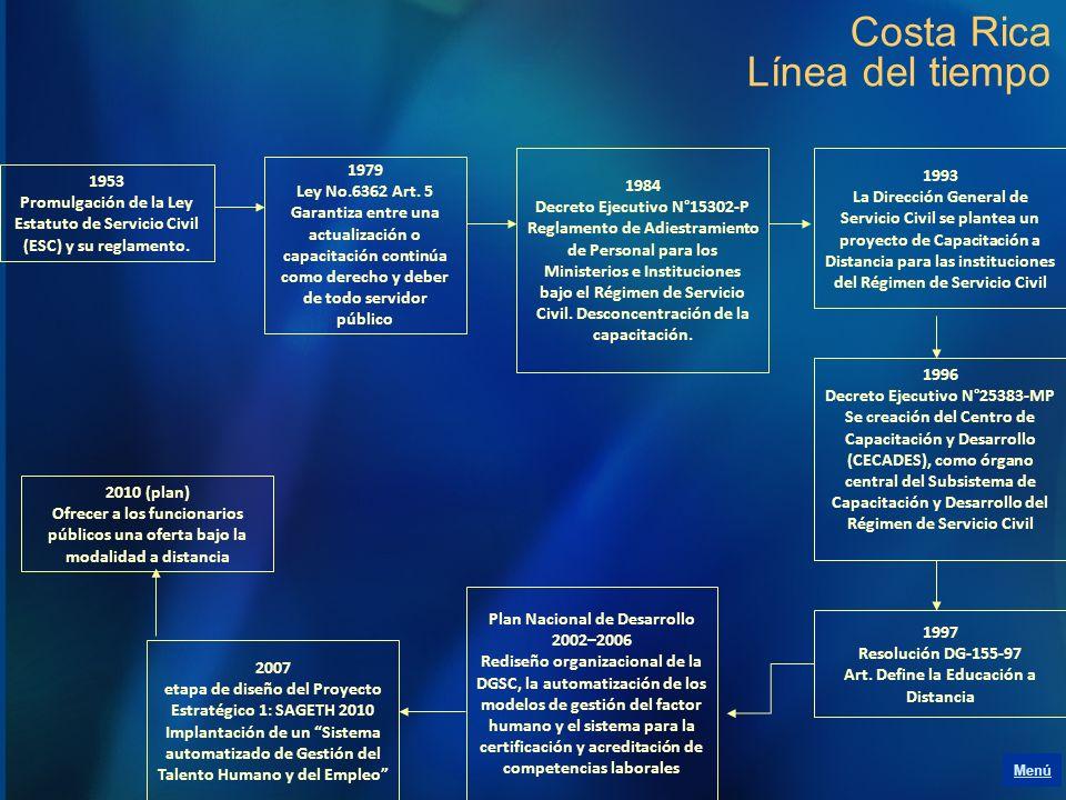 Costa Rica Línea del tiempo 1993 La Dirección General de Servicio Civil se plantea un proyecto de Capacitación a Distancia para las instituciones del