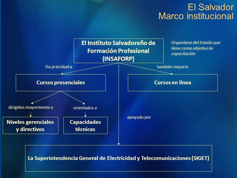 El Salvador Marco institucional El Instituto Salvadoreño de Formación Profesional (INSAFORP) Niveles gerenciales y directivos Cursos presencialesCurso