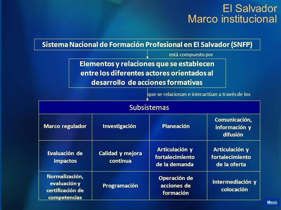 El Salvador Marco institucional Sistema Nacional de Formación Profesional en El Salvador (SNFP) Marco reguladorInvestigaciónPlaneación Comunicación, i