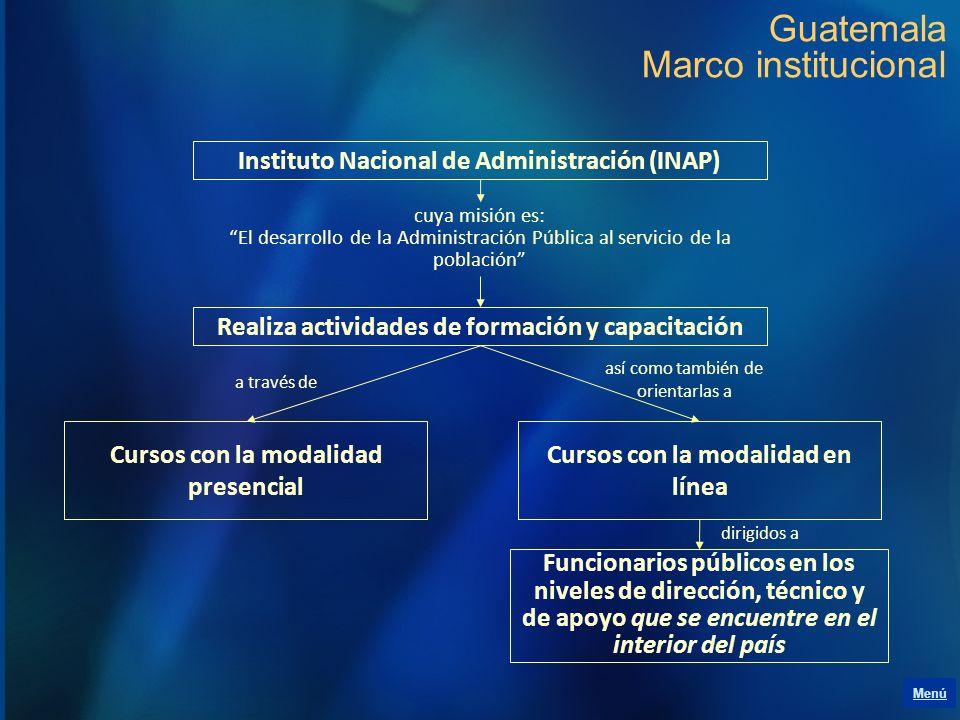Guatemala Marco institucional Instituto Nacional de Administración (INAP) cuya misión es: El desarrollo de la Administración Pública al servicio de la