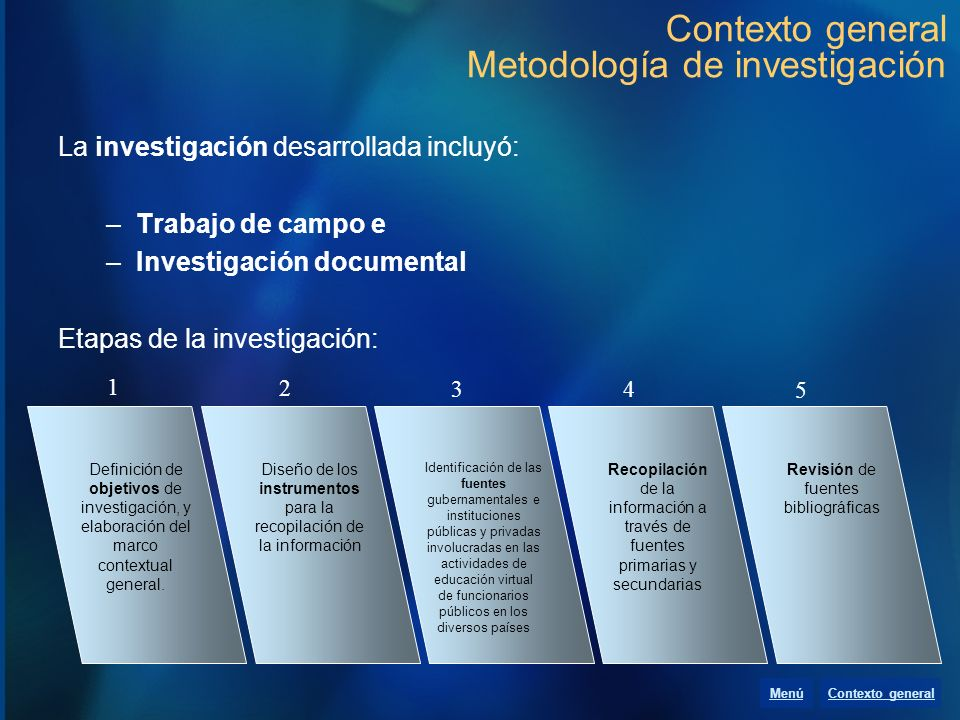 Contexto general Metodología de investigación La investigación desarrollada incluyó: –Trabajo de campo e –Investigación documental Etapas de la invest