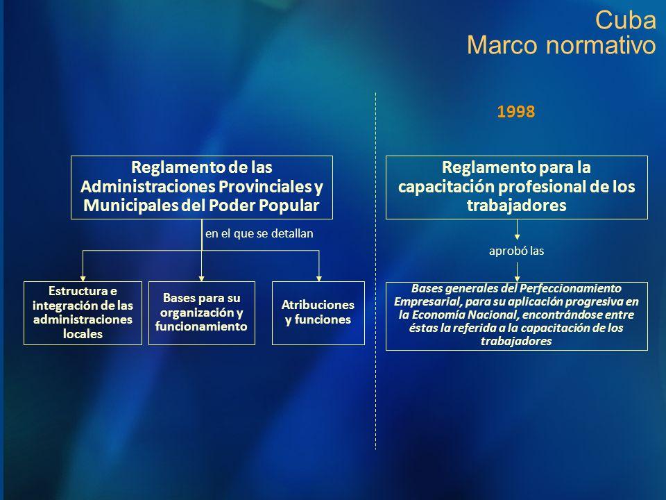 Cuba Marco normativo Reglamento de las Administraciones Provinciales y Municipales del Poder Popular Estructura e integración de las administraciones