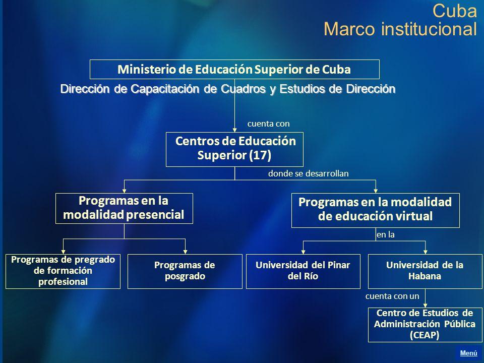 Cuba Marco institucional Ministerio de Educación Superior de Cuba Centros de Educación Superior (17) Programas de pregrado de formación profesional Pr