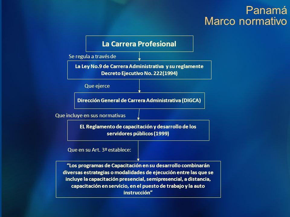 Panamá Marco normativo La Ley No.9 de Carrera Administrativa y su reglamente Decreto Ejecutivo No. 222(1994) Dirección General de Carrera Administrati