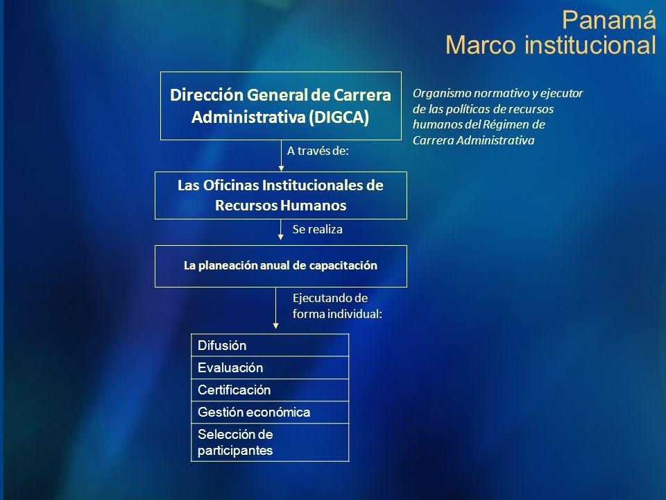 Panamá Marco institucional Las Oficinas Institucionales de Recursos Humanos Dirección General de Carrera Administrativa (DIGCA) La planeación anual de