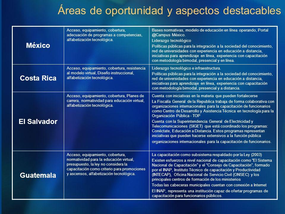 Áreas de oportunidad y aspectos destacables México Acceso, equipamiento, cobertura, adecuación de programas a competencias, alfabetización tecnológica