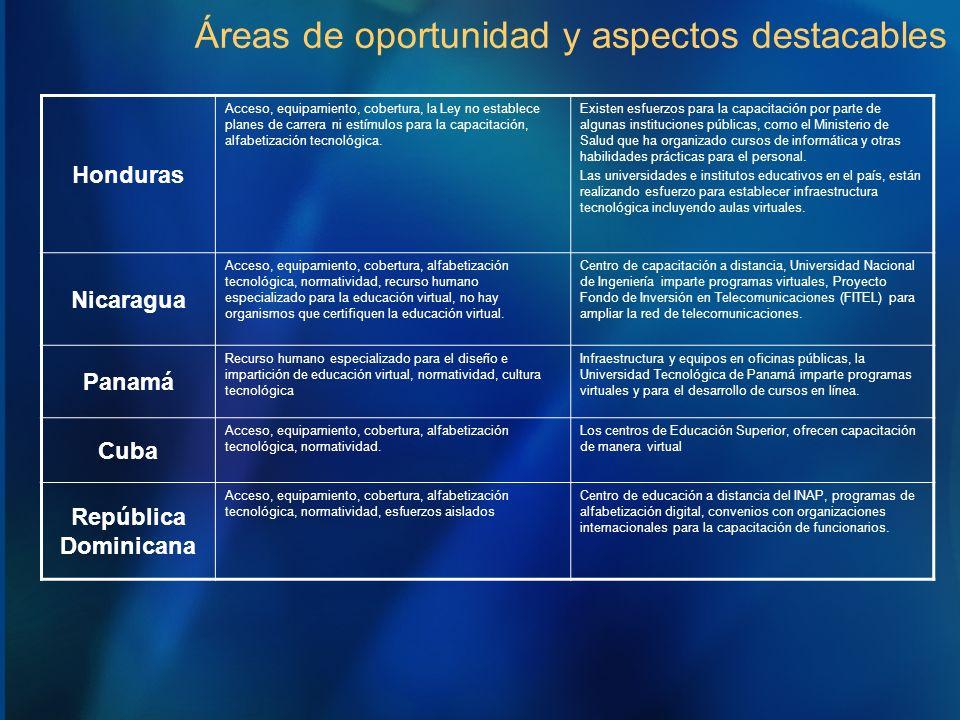 Áreas de oportunidad y aspectos destacables Honduras Acceso, equipamiento, cobertura, la Ley no establece planes de carrera ni estímulos para la capac