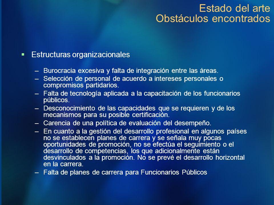 Estado del arte Obstáculos encontrados Estructuras organizacionales –Burocracia excesiva y falta de integración entre las áreas. –Selección de persona