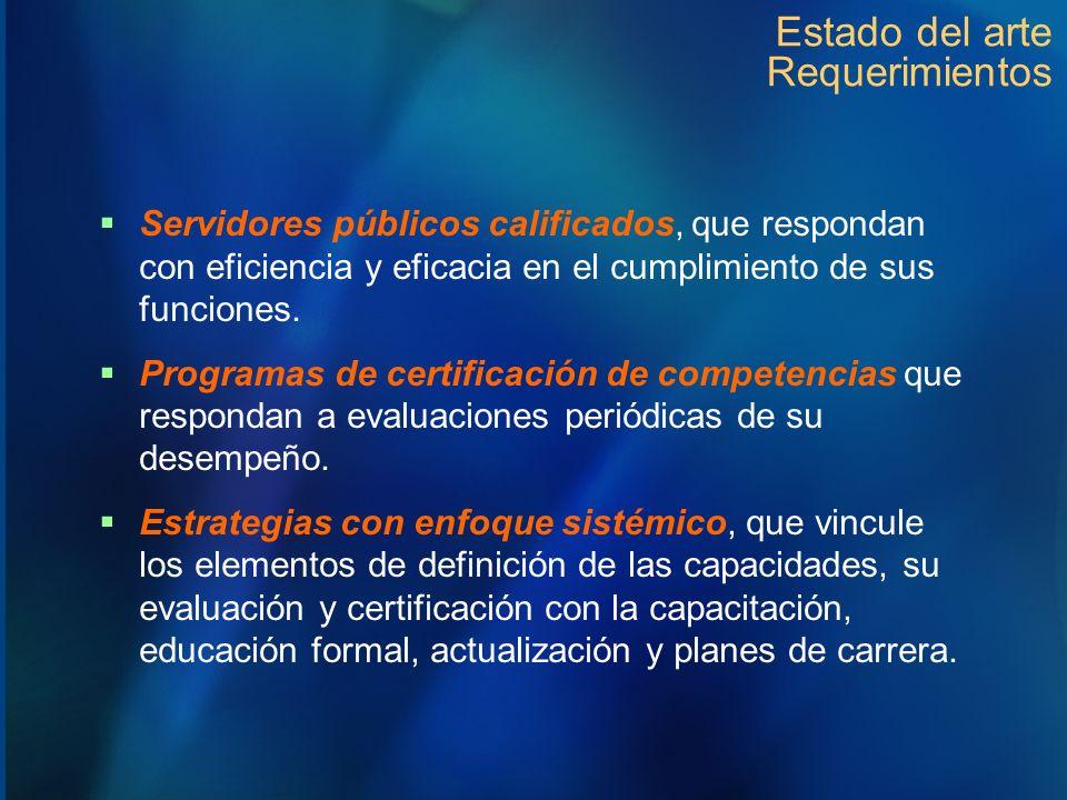 Estado del arte Requerimientos Servidores públicos calificados, que respondan con eficiencia y eficacia en el cumplimiento de sus funciones. Programas