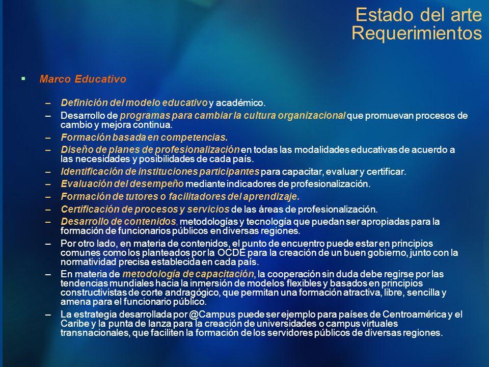 Estado del arte Requerimientos Marco Educativo –Definición del modelo educativo y académico. –Desarrollo de programas para cambiar la cultura organiza