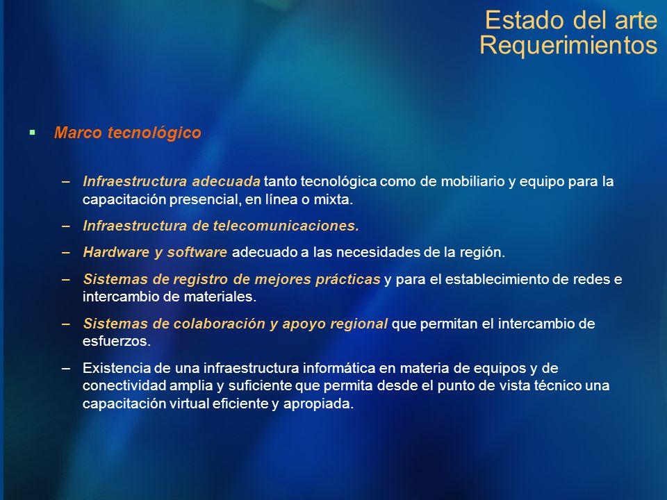 Estado del arte Requerimientos Marco tecnológico –Infraestructura adecuada tanto tecnológica como de mobiliario y equipo para la capacitación presenci