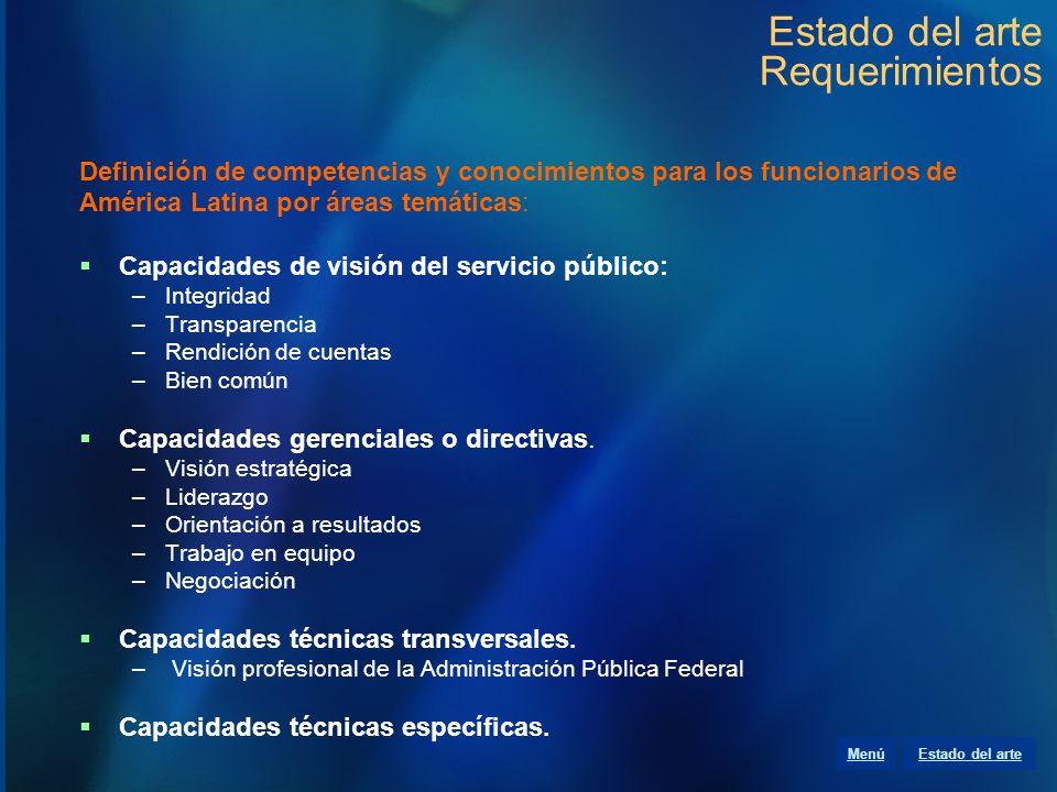 Estado del arte Requerimientos Definición de competencias y conocimientos para los funcionarios de América Latina por áreas temáticas: Capacidades de