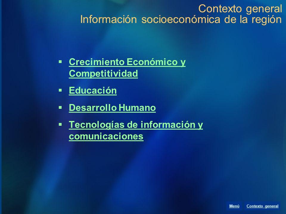 Contexto general Información socioeconómica de la región Crecimiento Económico y Competitividad Crecimiento Económico y Competitividad Educación Desar