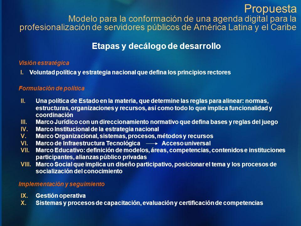 I.Voluntad política y estrategia nacional que defina los principios rectores Etapas y decálogo de desarrollo Visión estratégica Formulación de polític