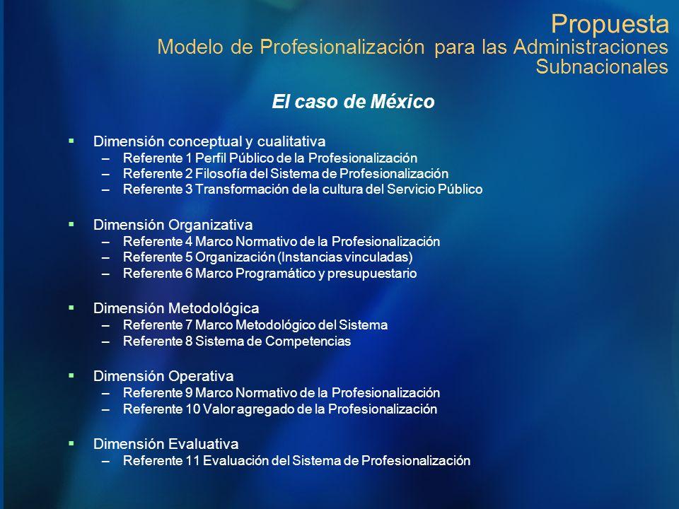 Propuesta Modelo de Profesionalización para las Administraciones Subnacionales Dimensión conceptual y cualitativa –Referente 1 Perfil Público de la Pr