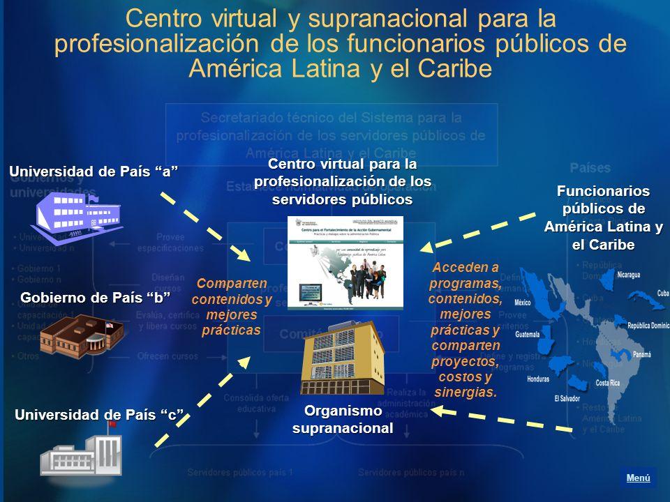 Centro virtual y supranacional para la profesionalización de los funcionarios públicos de América Latina y el Caribe Universidad de País a Gobierno de