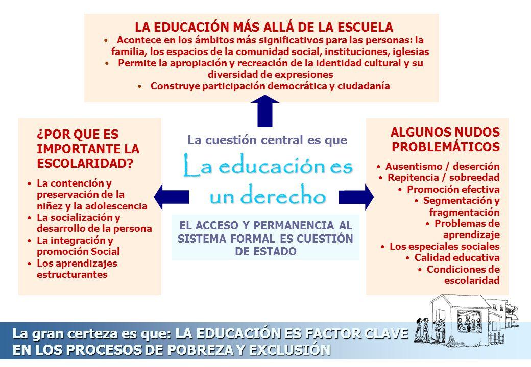 La cuestión central es que La educación es un derecho ¿POR QUE ES IMPORTANTE LA ESCOLARIDAD? La contención y preservación de la niñez y la adolescenci