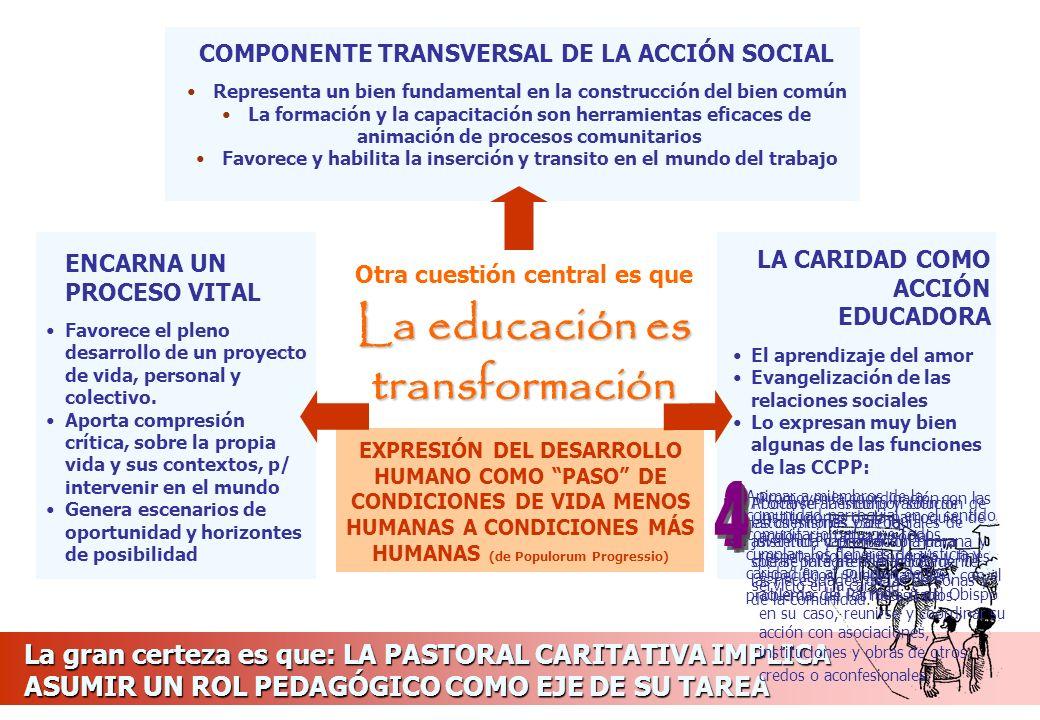 Otra cuestión central es que La educación es transformación ENCARNA UN PROCESO VITAL Favorece el pleno desarrollo de un proyecto de vida, personal y c