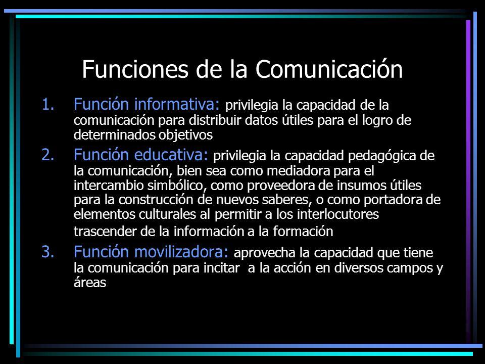 Funciones de la Comunicación 1.Función informativa: privilegia la capacidad de la comunicación para distribuir datos útiles para el logro de determina