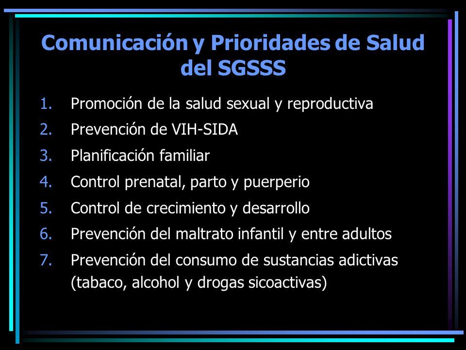 Comunicación y Prioridades de Salud del SGSSS 1.Promoción de la salud sexual y reproductiva 2.Prevención de VIH-SIDA 3.Planificación familiar 4.Contro