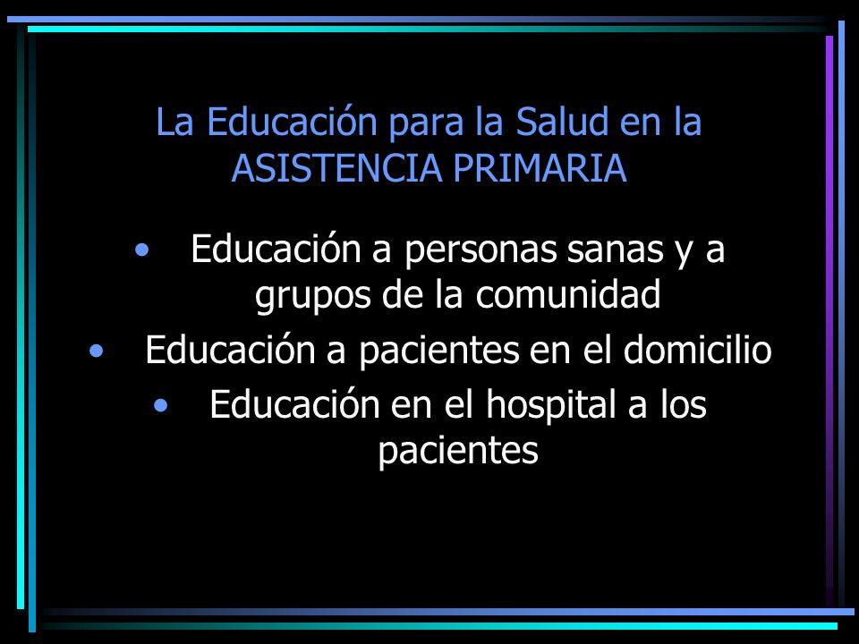 La Educación para la Salud en la ASISTENCIA PRIMARIA Educación a personas sanas y a grupos de la comunidad Educación a pacientes en el domicilio Educa