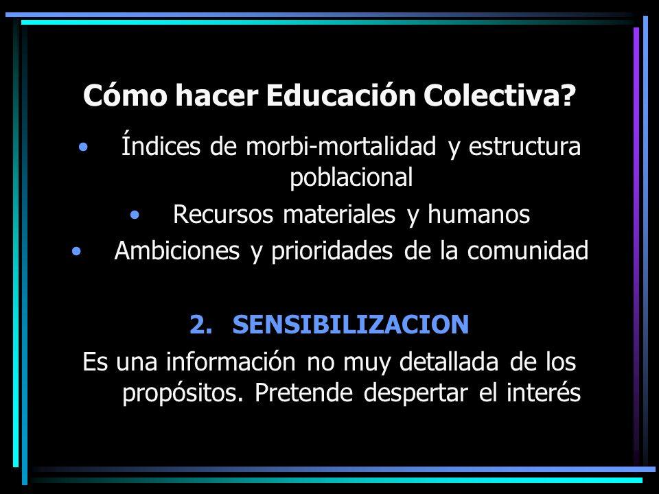 Cómo hacer Educación Colectiva? Índices de morbi-mortalidad y estructura poblacional Recursos materiales y humanos Ambiciones y prioridades de la comu