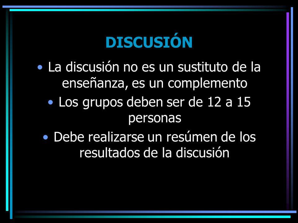 DISCUSIÓN La discusión no es un sustituto de la enseñanza, es un complemento Los grupos deben ser de 12 a 15 personas Debe realizarse un resúmen de lo