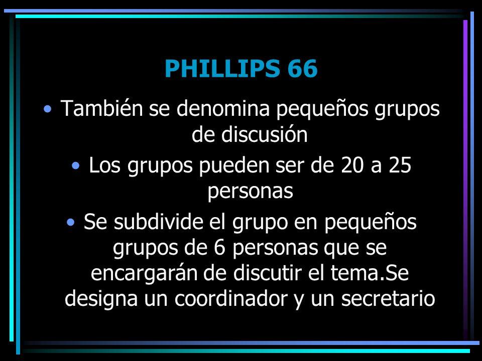 PHILLIPS 66 También se denomina pequeños grupos de discusión Los grupos pueden ser de 20 a 25 personas Se subdivide el grupo en pequeños grupos de 6 p