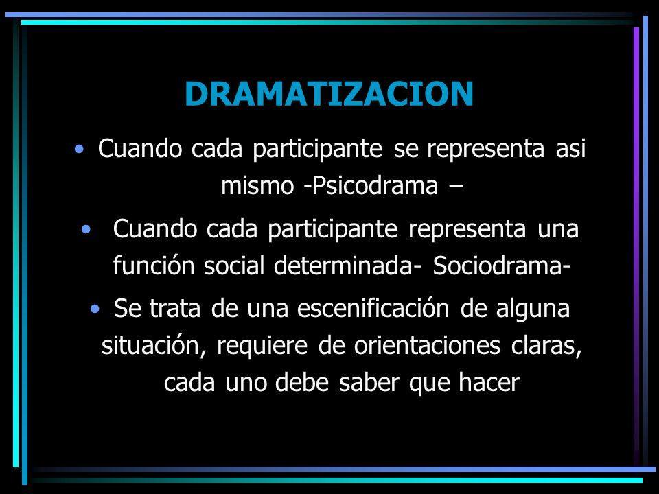 DRAMATIZACION Cuando cada participante se representa asi mismo -Psicodrama – Cuando cada participante representa una función social determinada- Socio
