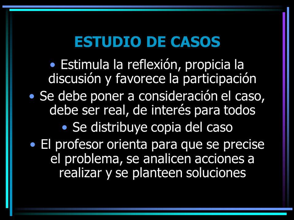ESTUDIO DE CASOS Estimula la reflexión, propicia la discusión y favorece la participación Se debe poner a consideración el caso, debe ser real, de int