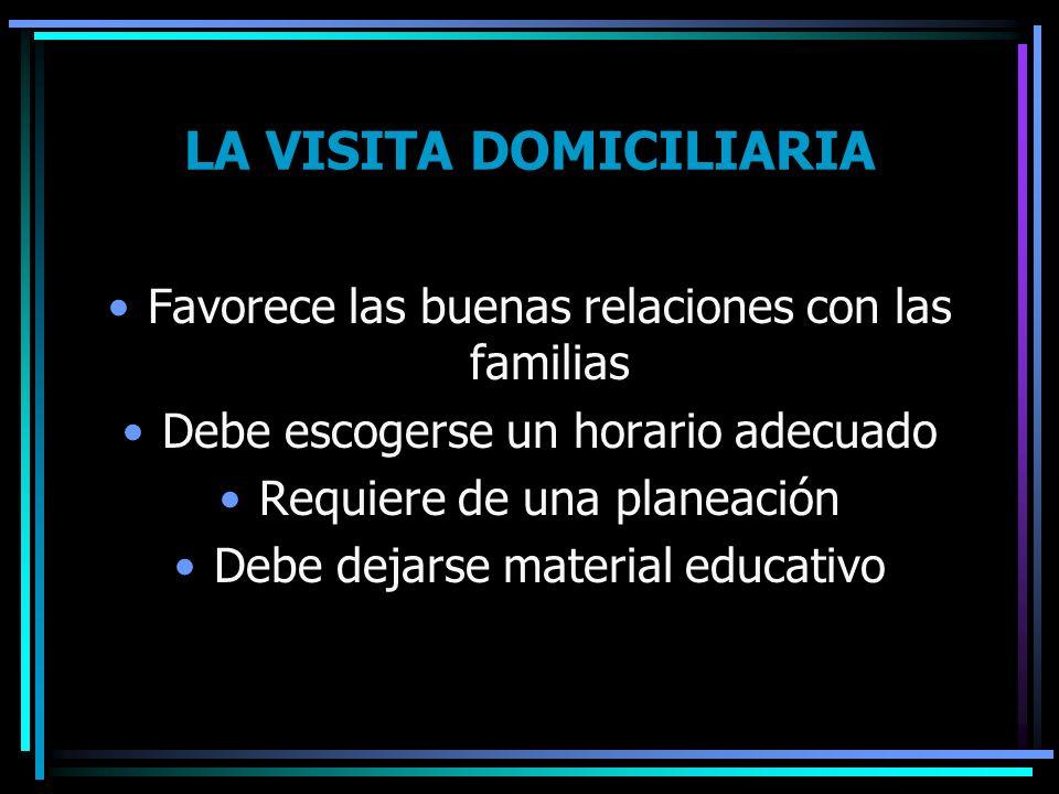 LA VISITA DOMICILIARIA Favorece las buenas relaciones con las familias Debe escogerse un horario adecuado Requiere de una planeación Debe dejarse mate