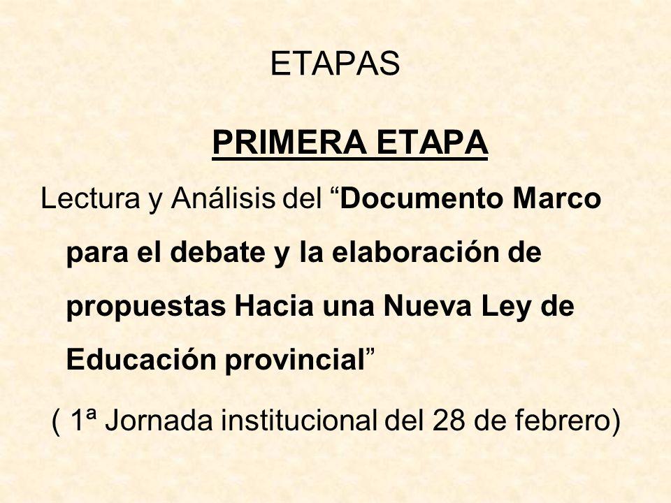 ETAPAS PRIMERA ETAPA Lectura y Análisis del Documento Marco para el debate y la elaboración de propuestas Hacia una Nueva Ley de Educación provincial ( 1ª Jornada institucional del 28 de febrero)