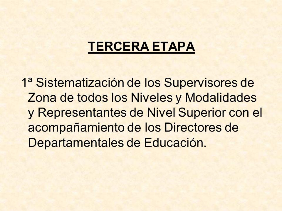 TERCERA ETAPA 1ª Sistematización de los Supervisores de Zona de todos los Niveles y Modalidades y Representantes de Nivel Superior con el acompañamiento de los Directores de Departamentales de Educación.