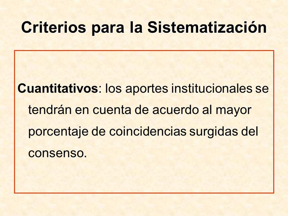 Criterios para la Sistematización Cuantitativos: los aportes institucionales se tendrán en cuenta de acuerdo al mayor porcentaje de coincidencias surg
