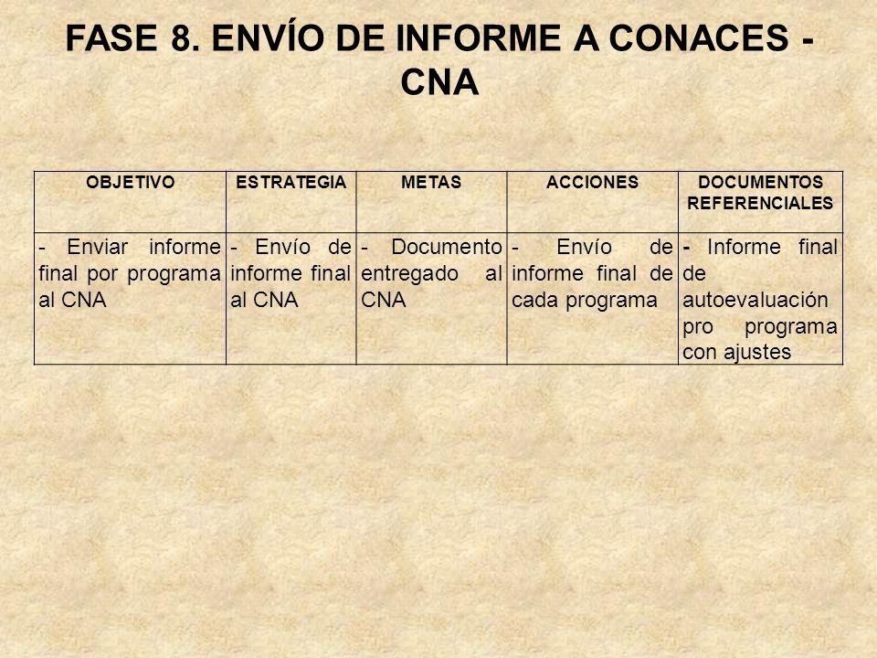 FASE 8. ENVÍO DE INFORME A CONACES - CNA OBJETIVOESTRATEGIAMETASACCIONESDOCUMENTOS REFERENCIALES - Enviar informe final por programa al CNA - Envío de