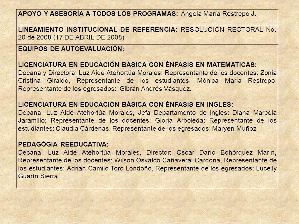 APOYO Y ASESORÍA A TODOS LOS PROGRAMAS: Ángela María Restrepo J. LINEAMIENTO INSTITUCIONAL DE REFERENCIA: RESOLUCIÓN RECTORAL No. 20 de 2008 (17 DE AB